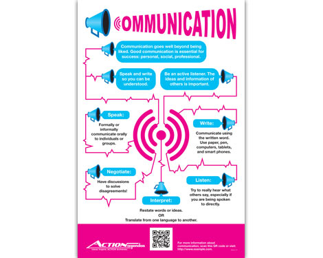 Communication Poster for Action Agendas