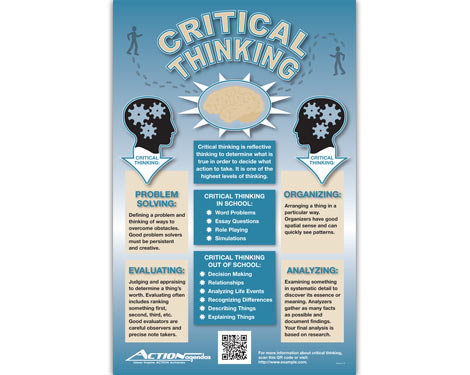 Critical Thinking Poster for Action Agendas
